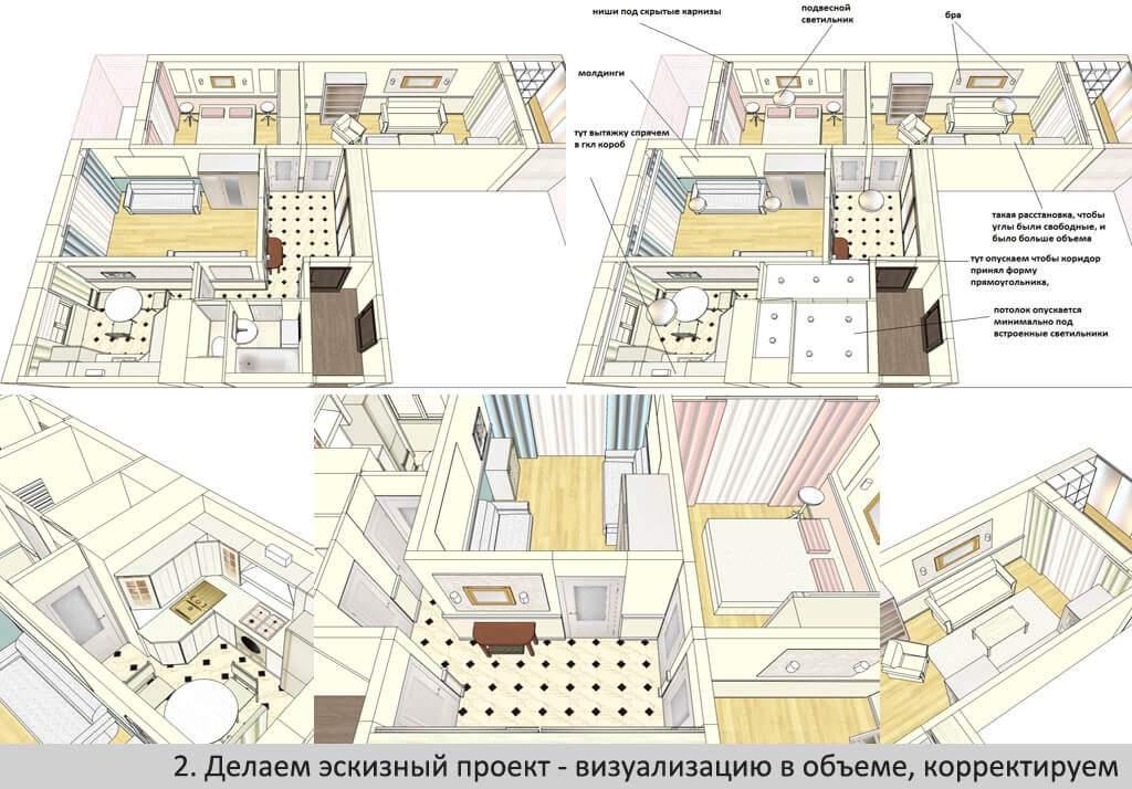 dizajn-i-remont-kvartiry-v-minske-ehtapy-2