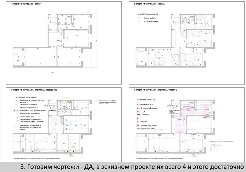 dizajn-i-remont-kvartiry-v-minske-ehtapy-3